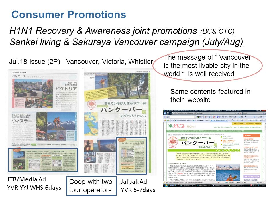 Jul.18 issue (2P) Vancouver, Victoria, Whistler Jalpak Ad YVR 5-7days JTB/Media Ad YVR YYJ WHS 6days H1N1 Recovery & Awareness joint promotions (BC& CTC) Sankei living & Sakuraya Vancouver campaign (July/Aug) Consumer Promotions Same contents featured in their website Coop with two tour operators The message of Vancouver is the most livable city in the world is well received