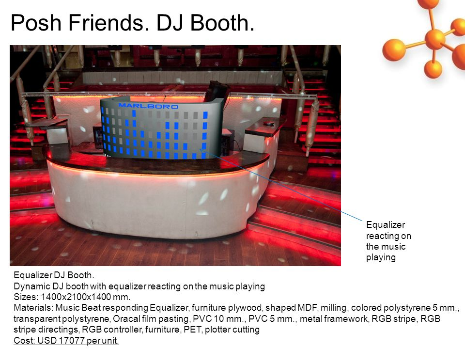Equalizer DJ Booth.