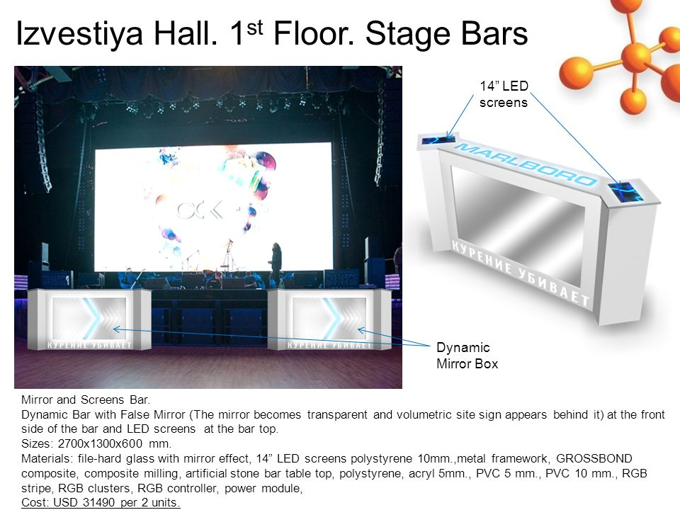 Izvestiya Hall. 1 st Floor. Stage Bars Mirror and Screens Bar.