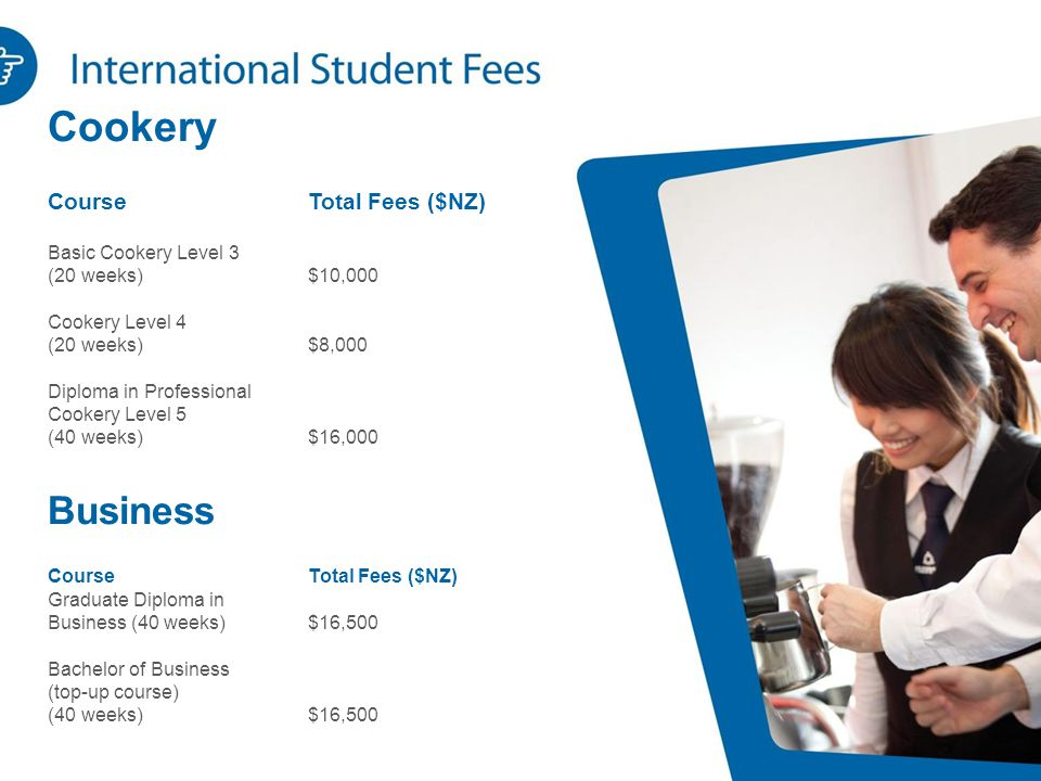 Cookery CourseTotal Fees ($NZ) Basic Cookery Level 3 (20 weeks)$10,000 Cookery Level 4 (20 weeks)$8,000 Diploma in Professional Cookery Level 5 (40 we