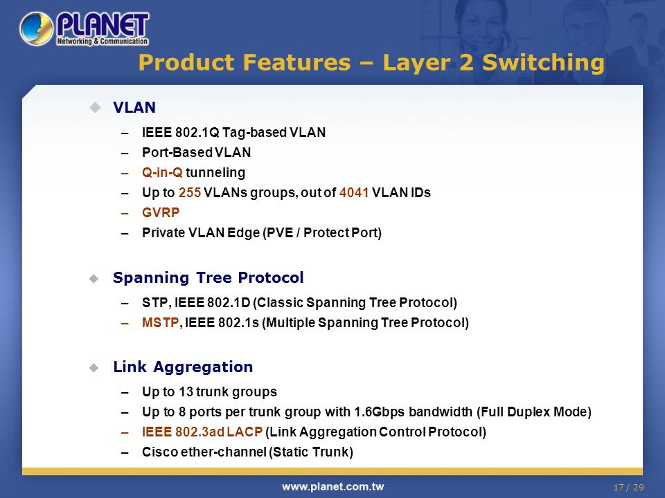 17 / 29 Product Features – Layer 2 Switching VLAN –IEEE 802.1Q Tag-based VLAN –Port-Based VLAN –Q-in-Q tunneling –Up to 255 VLANs groups, out of 4041