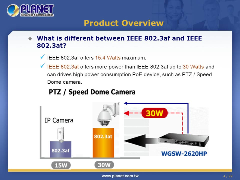 4 / 29 Product Overview What is different between IEEE 802.3af and IEEE 802.3at? IEEE 802.3af offers 15.4 Watts maximum. IEEE 802.3at offers more powe