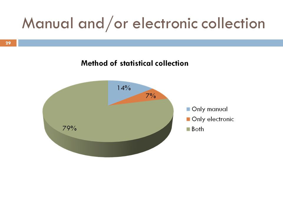 Manual and/or electronic collection 29