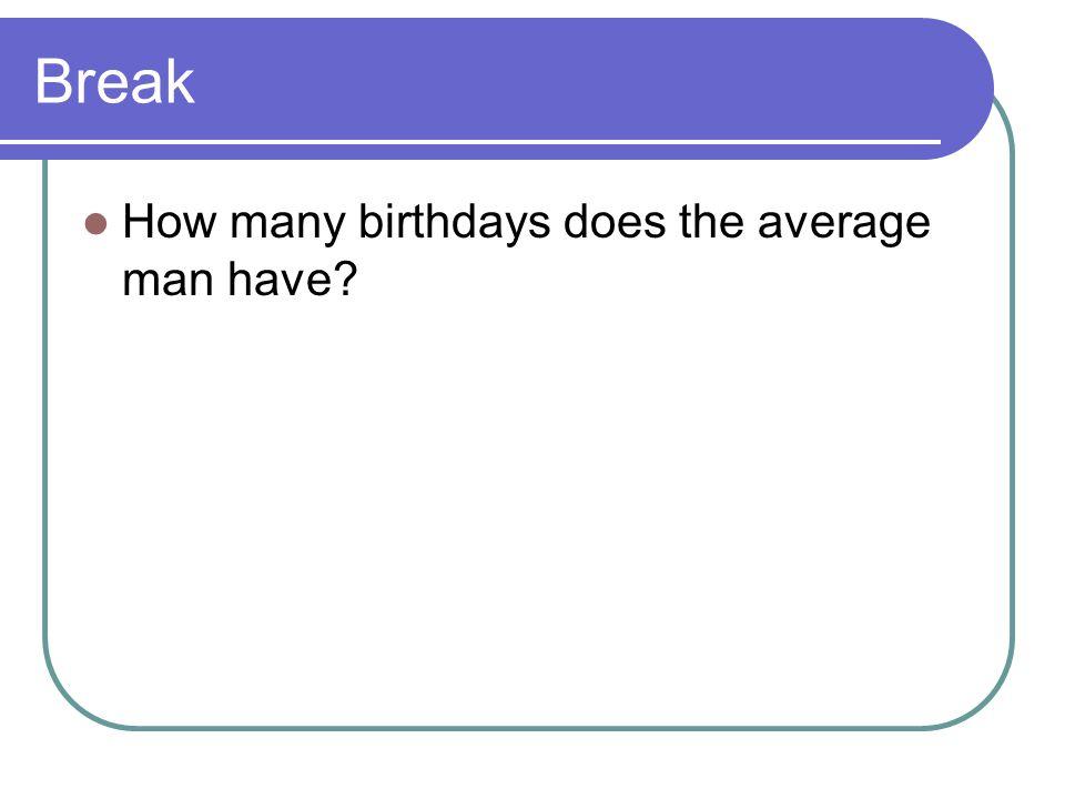 Break How many birthdays does the average man have?