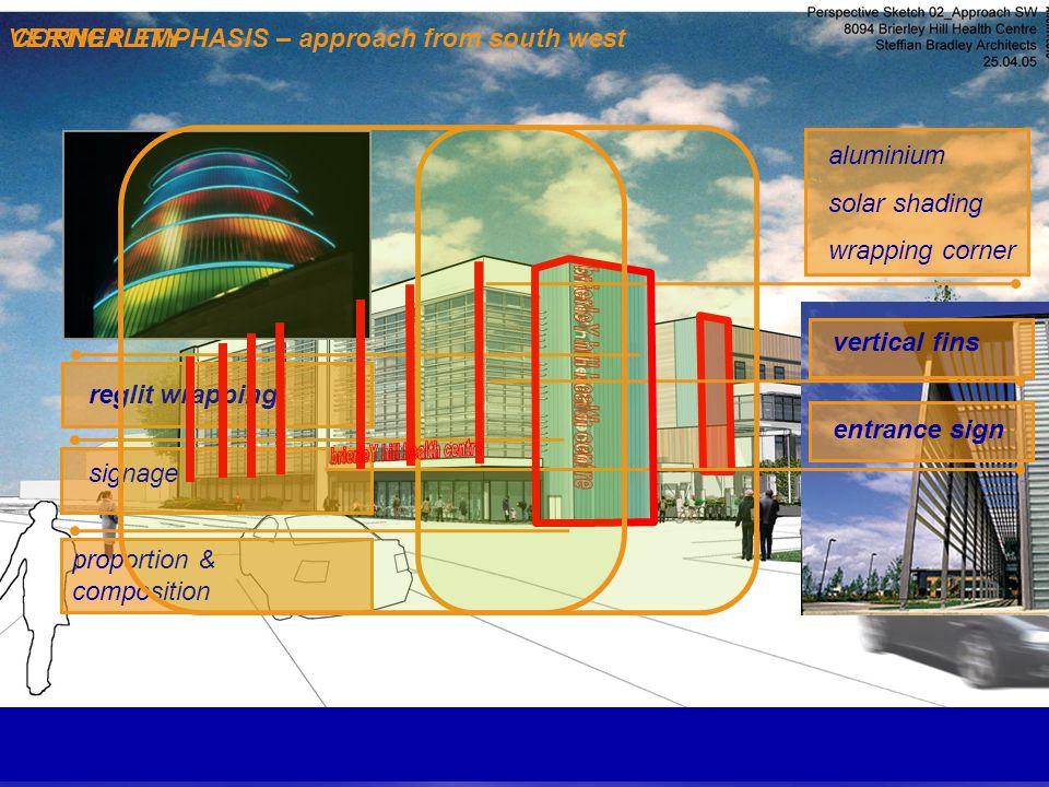 FUTURE BLOCK PLAN INTEGRATION – south future block alignment corner emphasis future pedestrian route garden/courtyard