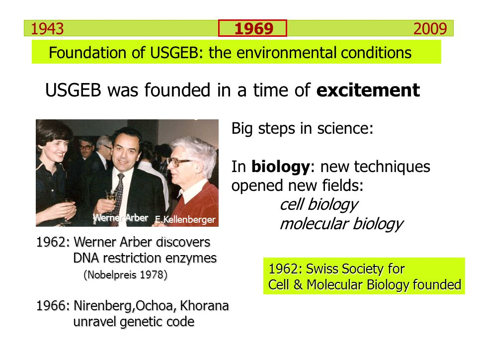 Big steps in science: In biology: new techniques opened new fields: cell biology molecular biology 1962: Werner Arber discovers DNA restriction enzymes (Nobelpreis 1978) 1966: Nirenberg,Ochoa, Khorana unravel genetic code E.Kellenberger Foundation of USGEB: the environmental conditions USGEB was founded in a time of excitement E.Kellenberger 1962: Swiss Society for Cell & Molecular Biology founded Werner Arber