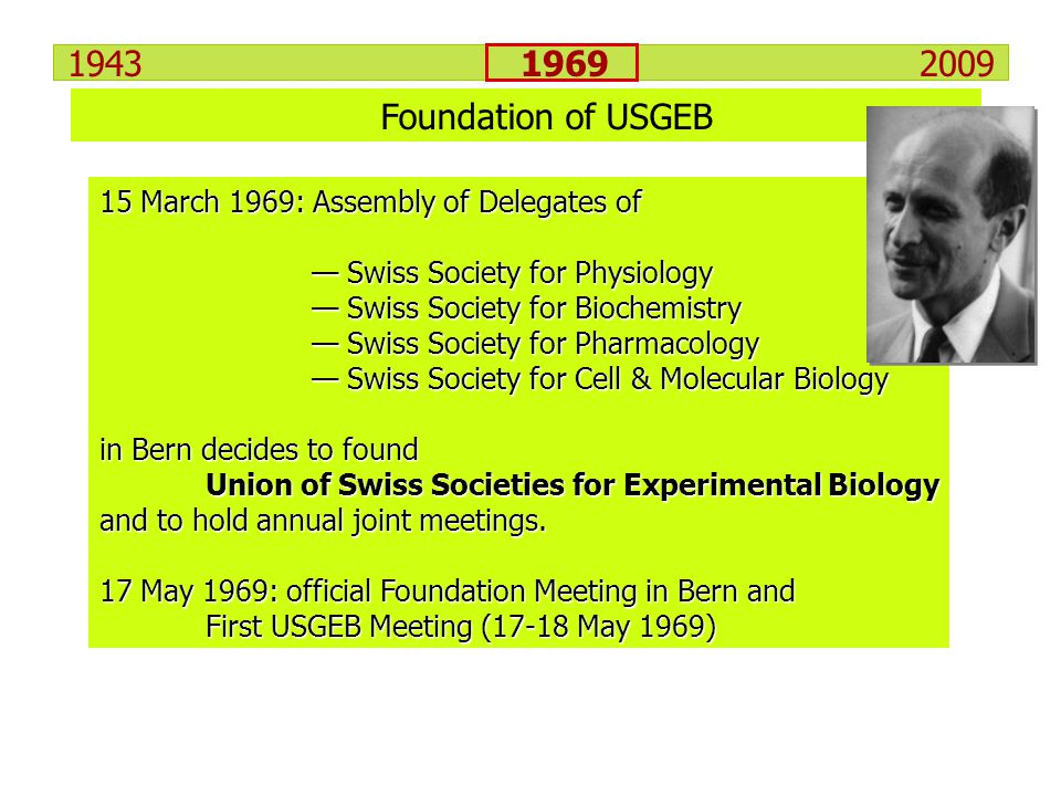 1943 1969 2009 Foundation of USGEB 15 March 1969: Assembly of Delegates of Swiss Society for Physiology Swiss Society for Physiology Swiss Society for