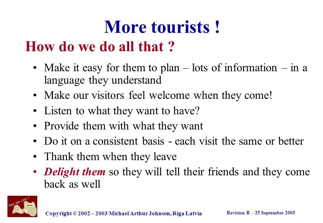 Revision B - 25 September 2003 Copyright © 2002 – 2003 Michael Arthur Johnson, Riga Latvia What visitors are saying .