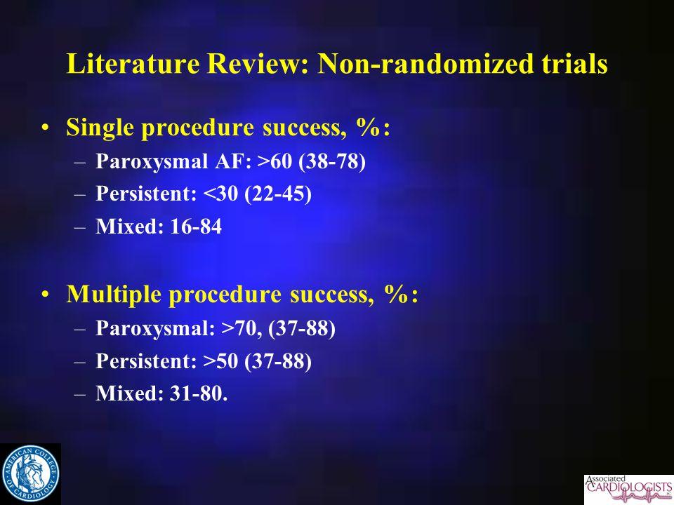 Literature Review: Non-randomized trials Single procedure success, %: –Paroxysmal AF: >60 (38-78) –Persistent: <30 (22-45) –Mixed: 16-84 Multiple procedure success, %: –Paroxysmal: >70, (37-88) –Persistent: >50 (37-88) –Mixed: 31-80.