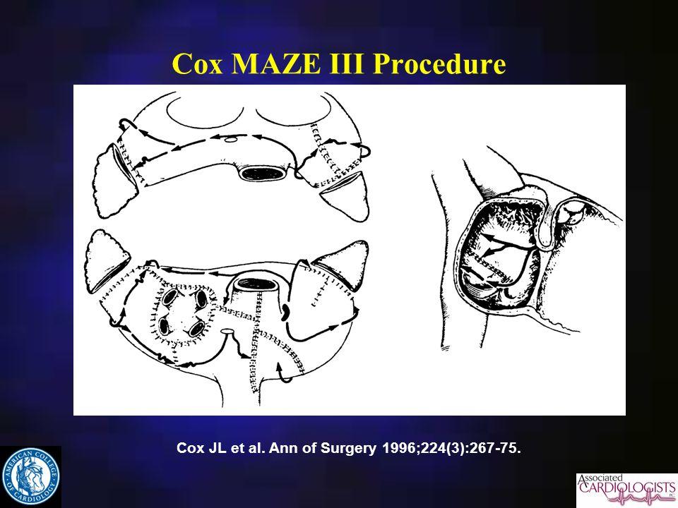 Cox MAZE III Procedure Cox JL et al. Ann of Surgery 1996;224(3):267-75.