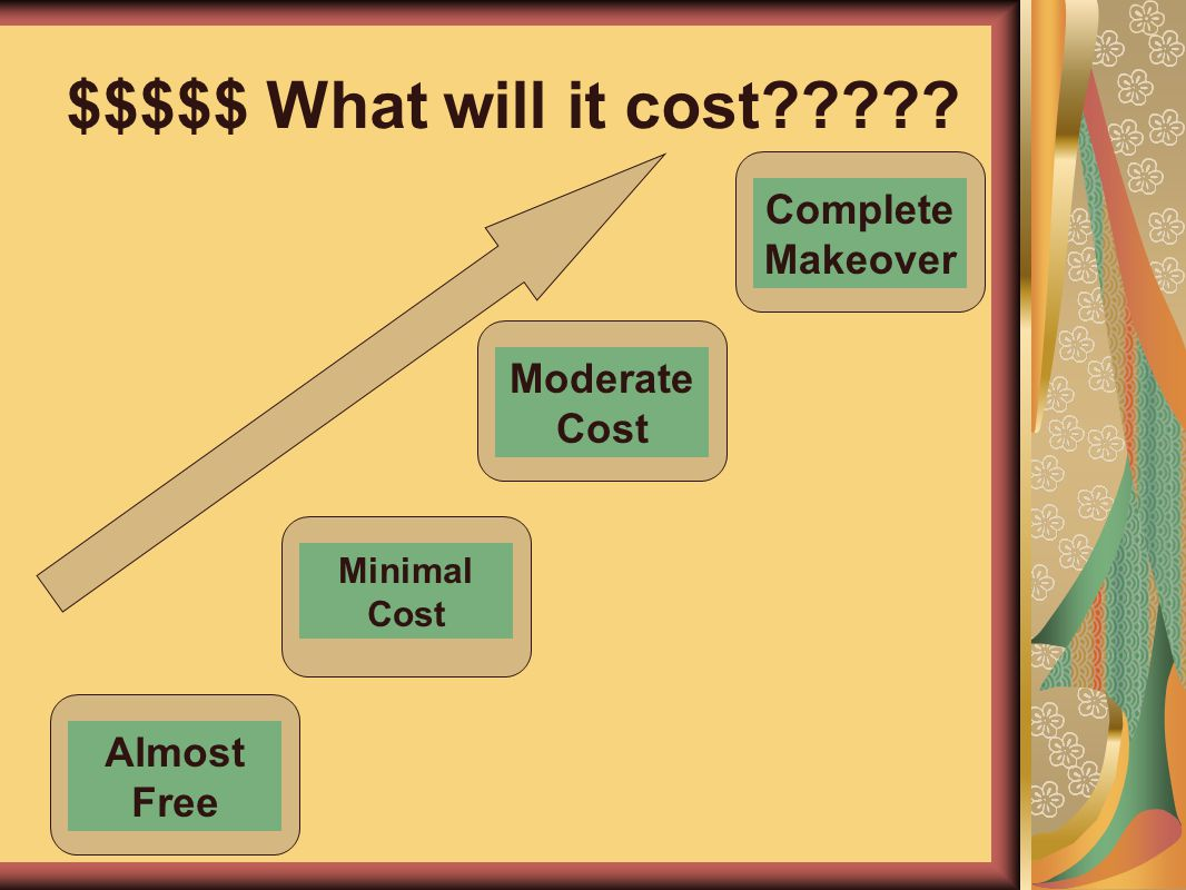 $$$$$ What will it cost????? Almost Free Minimal Cost Moderate Cost Complete Makeover