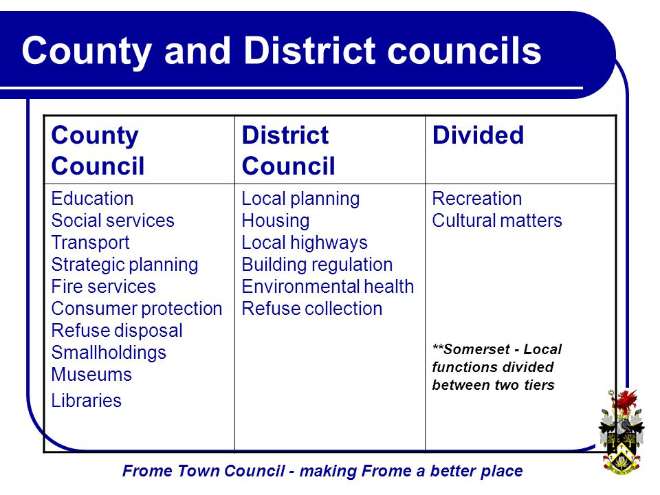 Frome Town Council - making Frome a better place County and District councils County Council District Council Divided Education Social services Transport Strategic planning Fire services Consumer protection Refuse disposal Smallholdings Museums Libraries Local planning Housing Local highways Building regulation Environmental health Refuse collection Recreation Cultural matters **Somerset - Local functions divided between two tiers