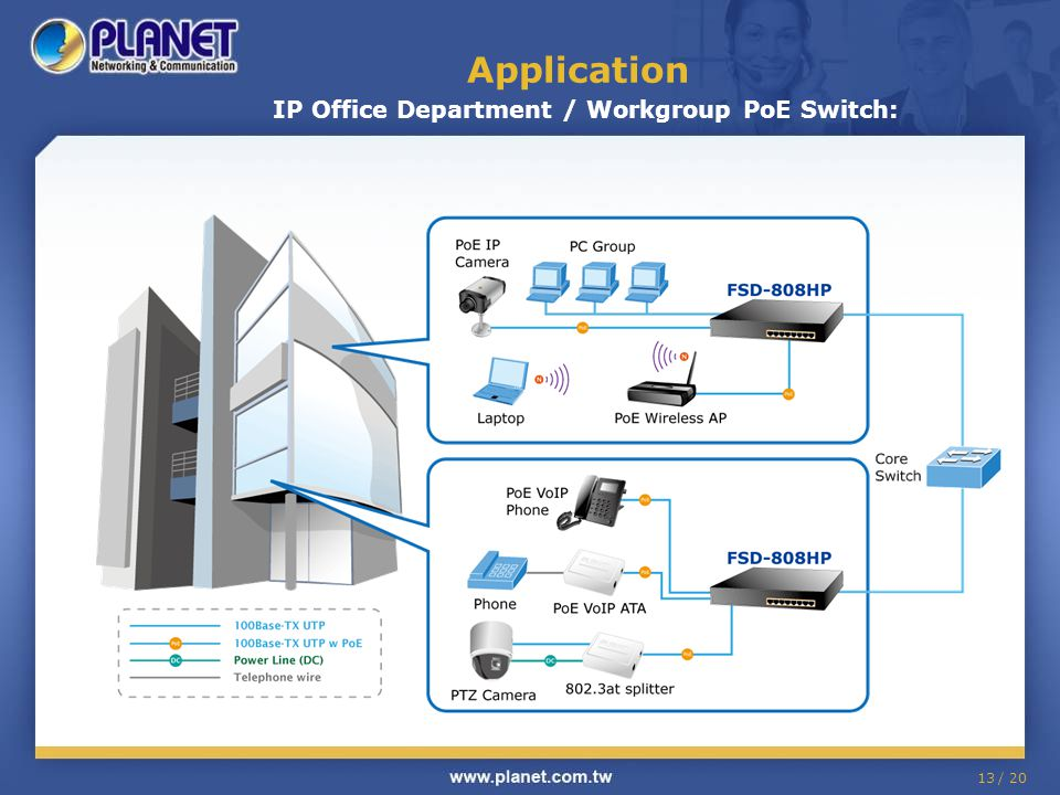13 / 20 Application IP Office Department / Workgroup PoE Switch: