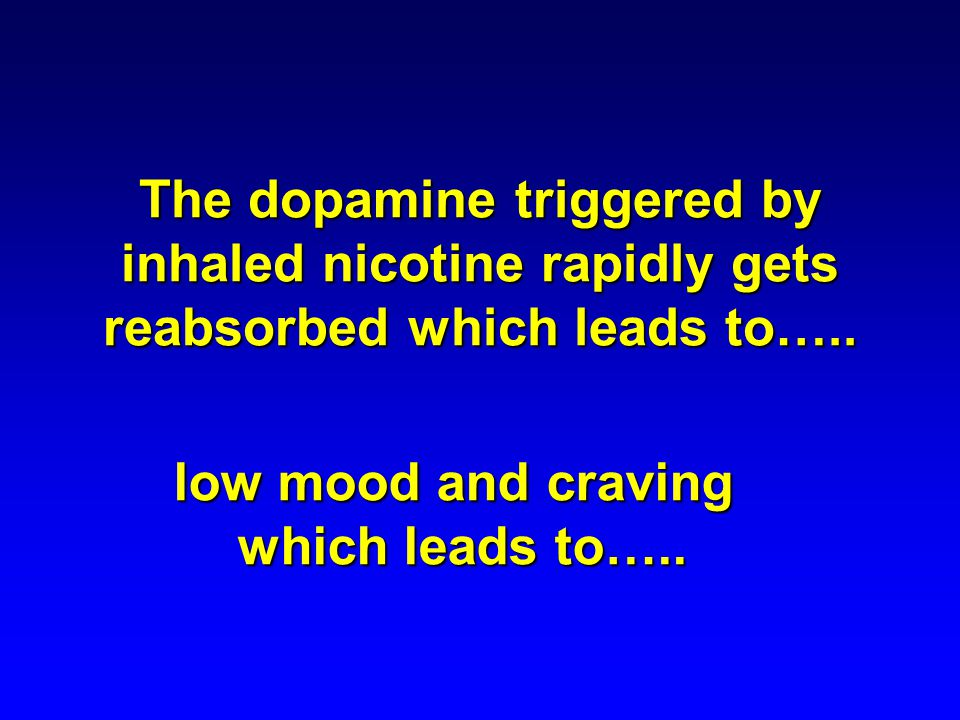 The dopamine triggered by inhaled nicotine rapidly gets reabsorbed which leads to….. low mood and craving which leads to…..
