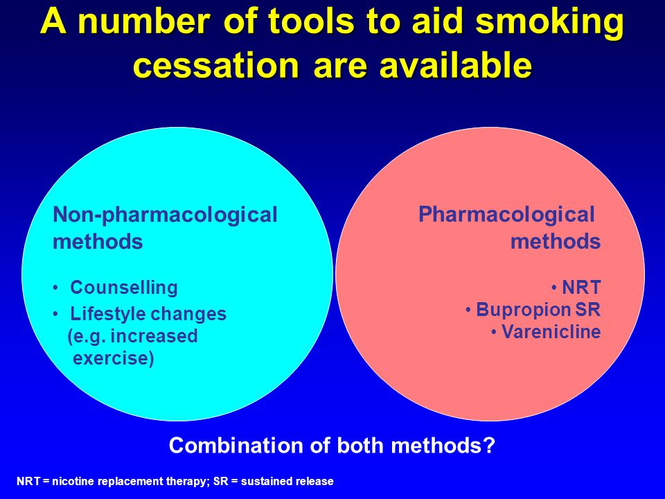 A number of tools to aid smoking cessation are available Combination of both methods? Non-pharmacological methods Counselling Lifestyle changes (e.g.