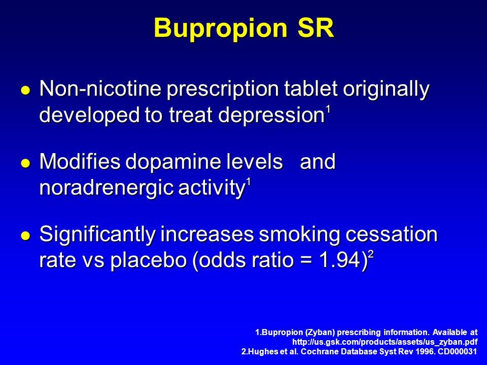 Bupropion SR Non-nicotine prescription tablet originally developed to treat depression 1 Non-nicotine prescription tablet originally developed to trea