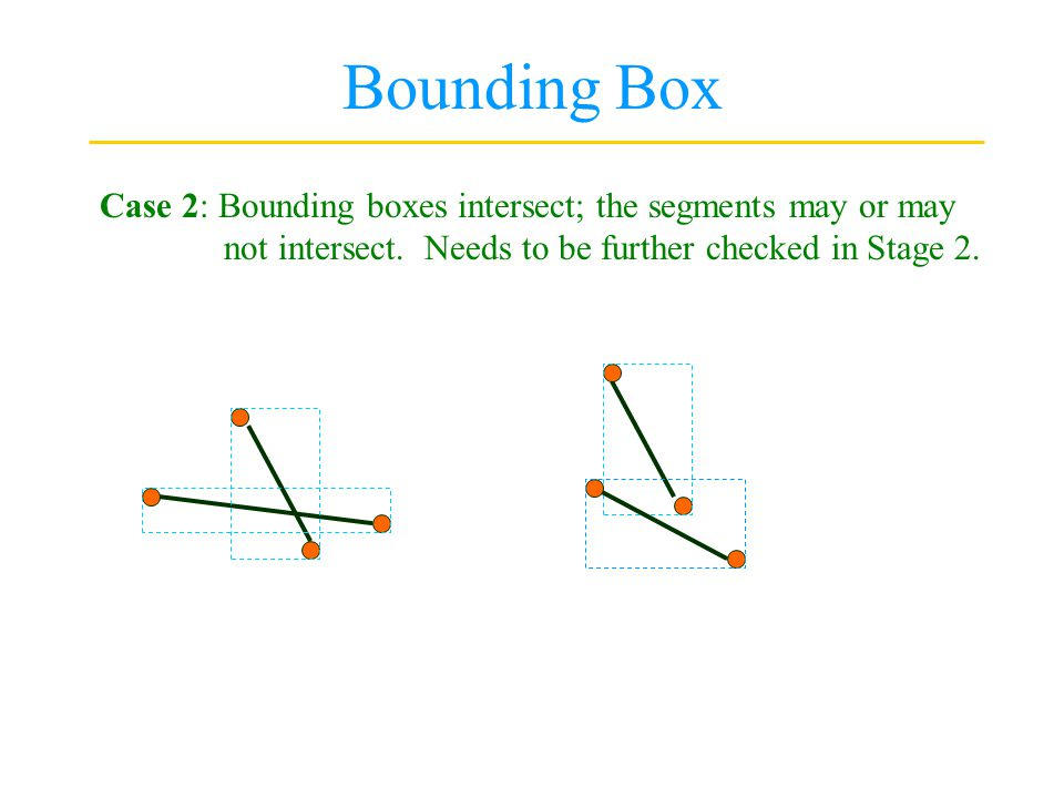 Bounding Box Case 2: Bounding boxes intersect; the segments may or may not intersect.