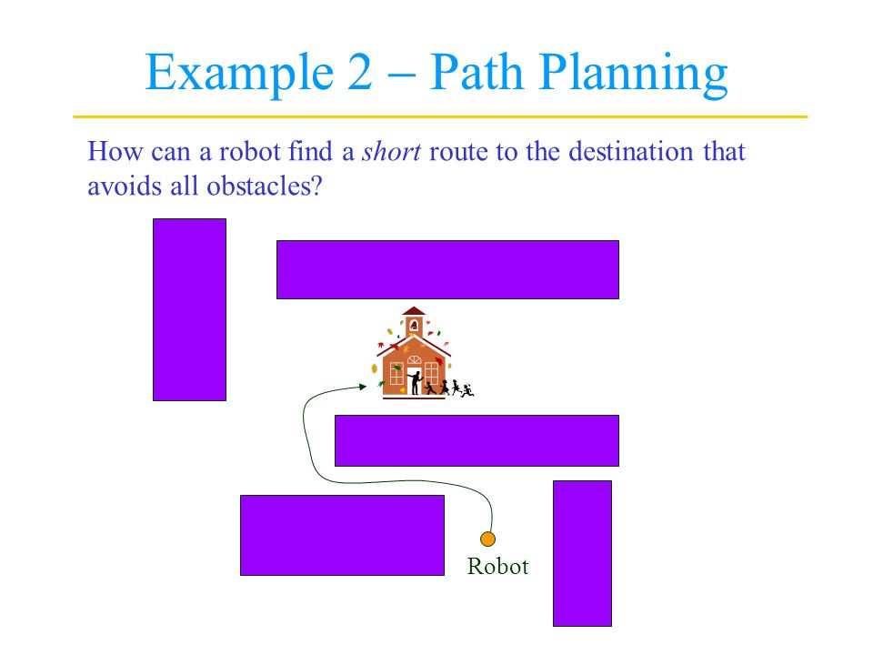 Example 2 Path Planning Robot How can a robot find a short route to the destination that avoids all obstacles