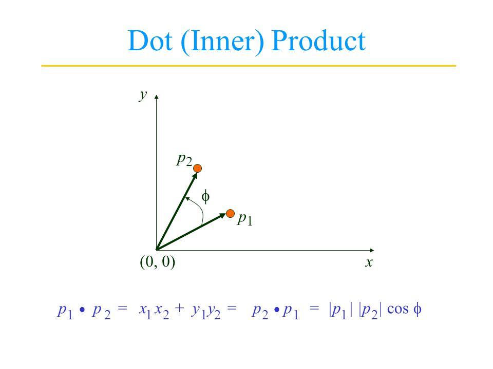 Dot (Inner) Product x y (0, 0) p p 1 2 p p = x x + y y = p p = |p | |p | cos 1 2 1 2 1 2 2 1 1 2