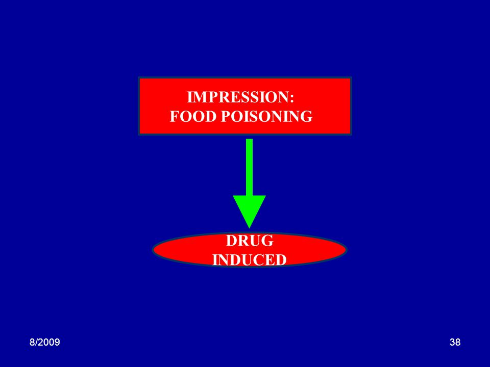 8/200938 DRUG INDUCED IMPRESSION: FOOD POISONING