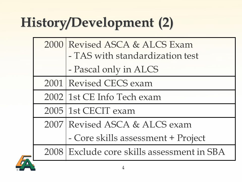 4 History/Development (2) 2000Revised ASCA & ALCS Exam - TAS with standardization test - Pascal only in ALCS 2001Revised CECS exam 20021st CE Info Tech exam 20051st CECIT exam 2007Revised ASCA & ALCS exam - Core skills assessment + Project 2008Exclude core skills assessment in SBA