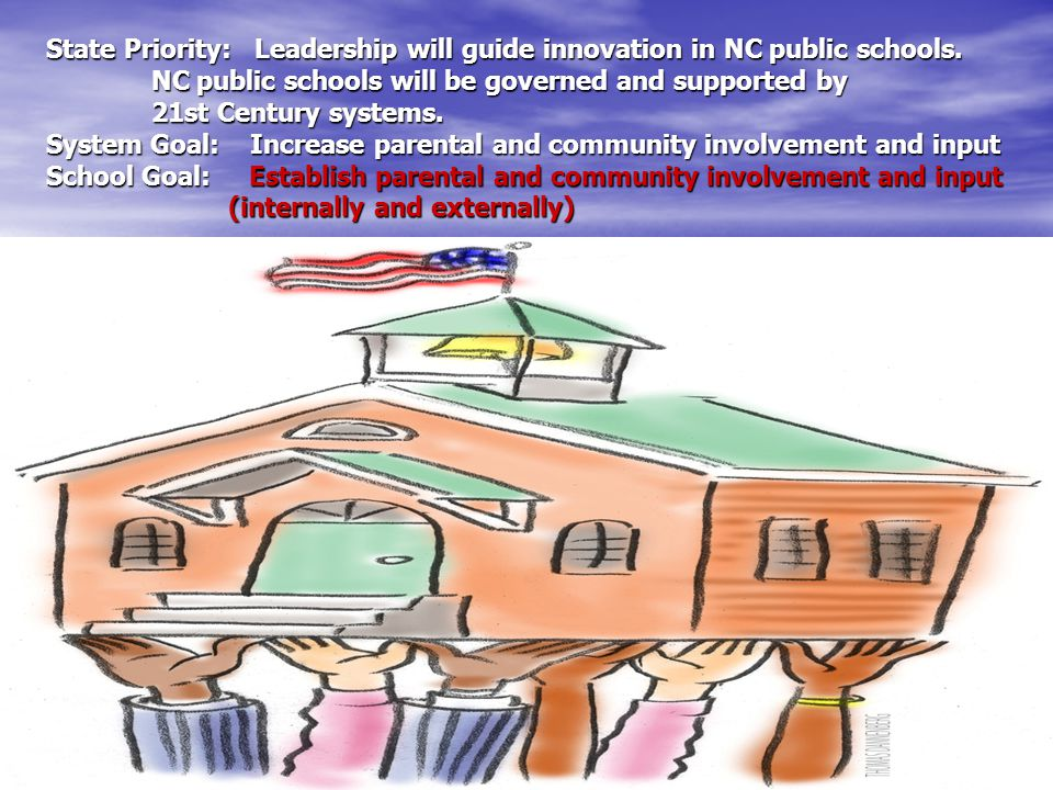 State Priority: Leadership will guide innovation in NC public schools.