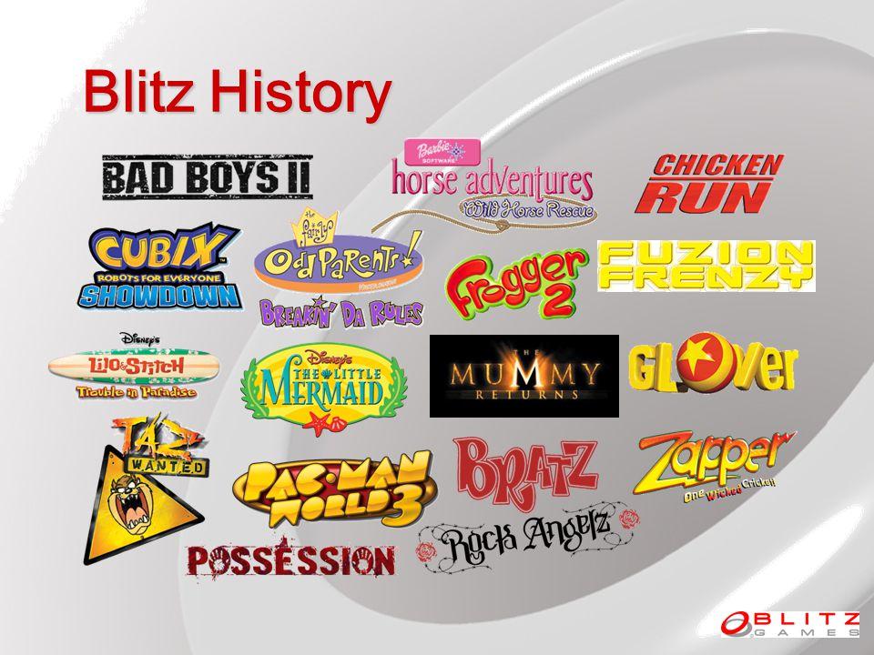 Blitz History