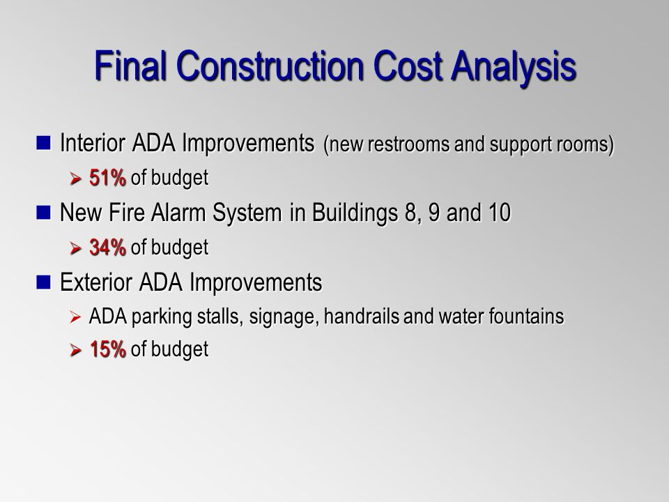 Final Construction Cost Analysis Interior ADA Improvements (new restrooms and support rooms) Interior ADA Improvements (new restrooms and support rooms) 51% of budget 51% of budget New Fire Alarm System in Buildings 8, 9 and 10 New Fire Alarm System in Buildings 8, 9 and 10 34% of budget 34% of budget Exterior ADA Improvements Exterior ADA Improvements ADA parking stalls, signage, handrails and water fountains ADA parking stalls, signage, handrails and water fountains 15% of budget 15% of budget