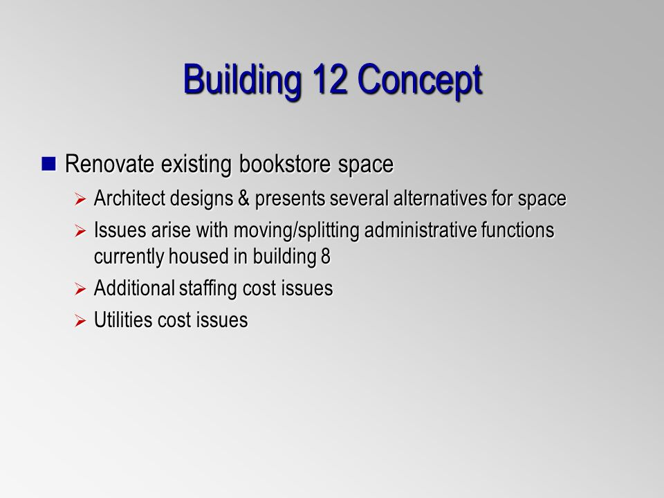 Building 12 Concept Renovate existing bookstore space Renovate existing bookstore space Architect designs & presents several alternatives for space Architect designs & presents several alternatives for space Issues arise with moving/splitting administrative functions currently housed in building 8 Issues arise with moving/splitting administrative functions currently housed in building 8 Additional staffing cost issues Additional staffing cost issues Utilities cost issues Utilities cost issues