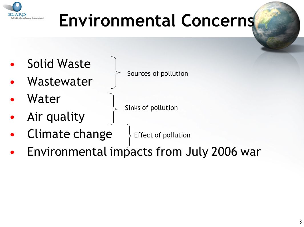 3 Environmental Concerns Solid Waste Wastewater Water Air quality Climate change Environmental impacts from July 2006 war Sources of pollution Sinks of pollution Effect of pollution