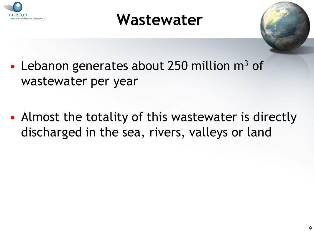 10 Wastewater (2) Source: CDR/LACECO, 2000c Mediterranean Sea
