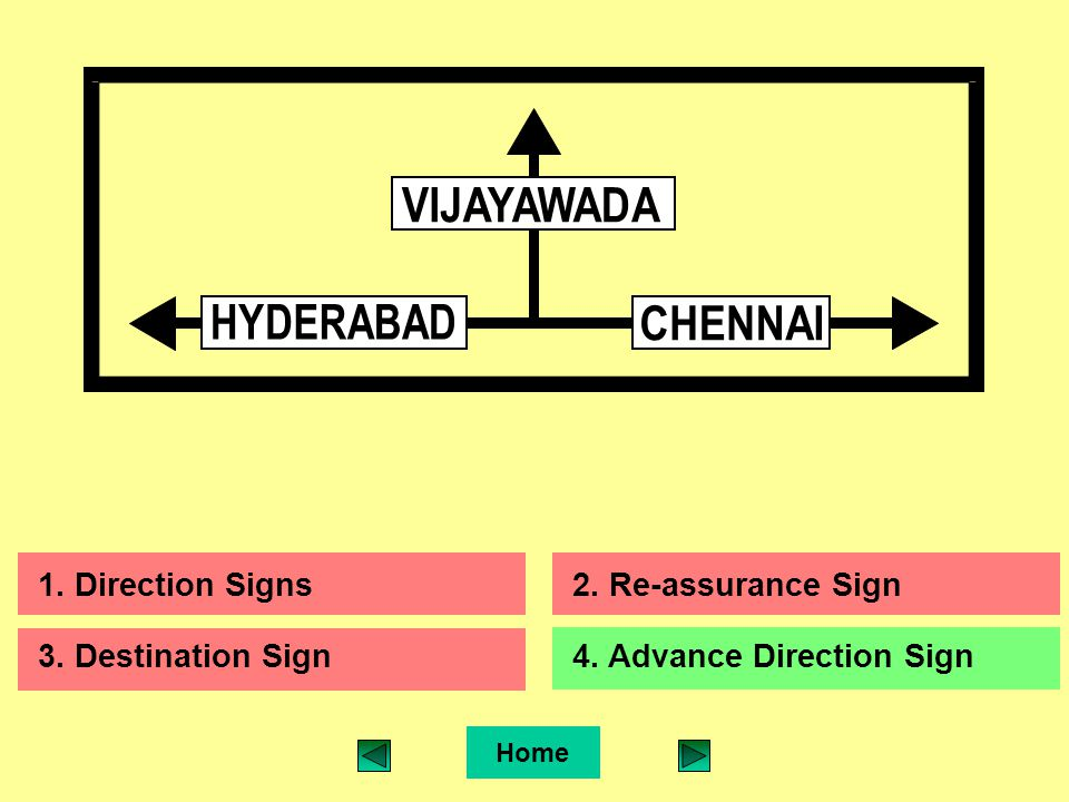 Home 1. Direction Signs2. Re-assurance Sign 3. Destination Sign4. Advance Direction Sign
