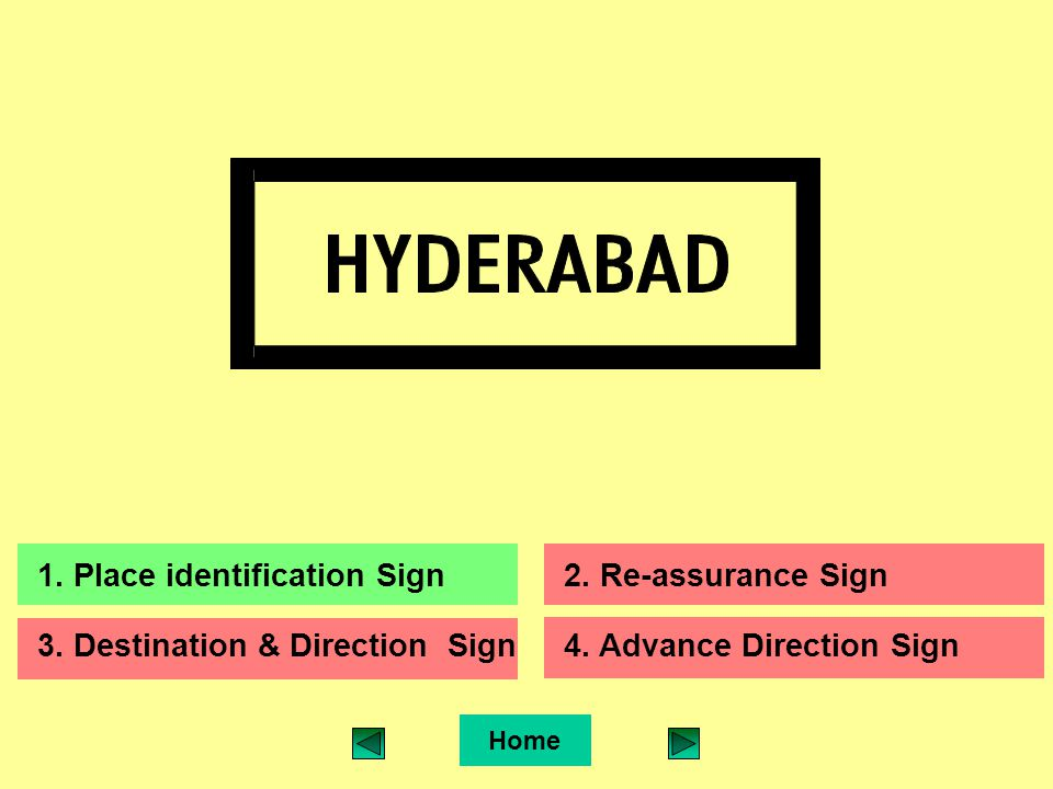 Home 1. Place identification Sign2. Re-assurance Sign 3.