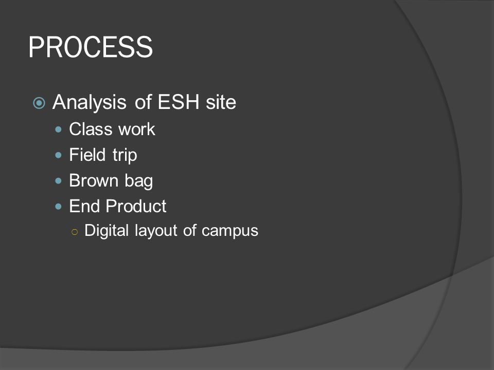 PROCESS Analysis of ESH site Class work Field trip Brown bag End Product Digital layout of campus
