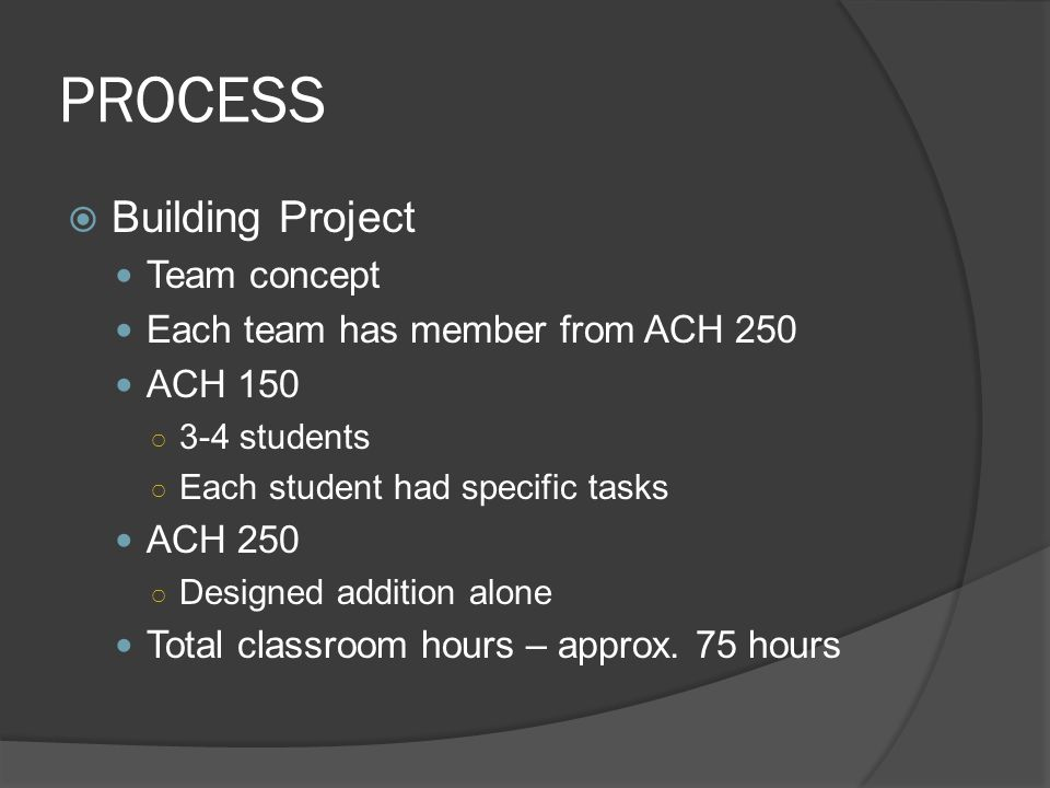 PROCESS Building Project Team concept Each team has member from ACH 250 ACH 150 3-4 students Each student had specific tasks ACH 250 Designed addition