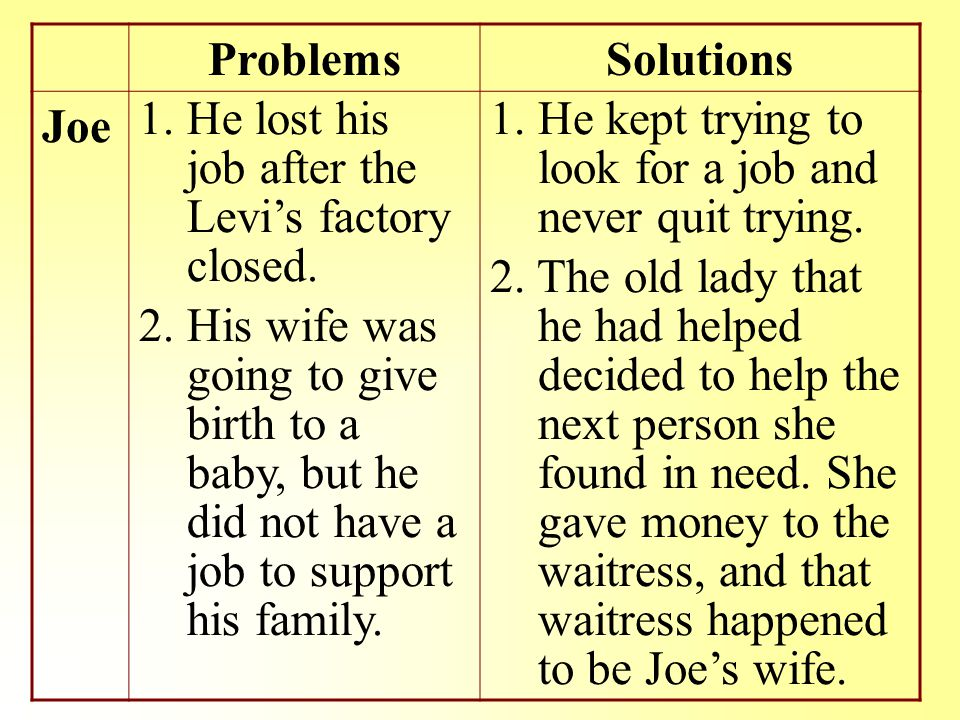 Discussion 1: 1. What were the three characters problems, and how were their problems solved