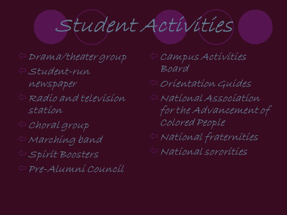 Student Activities Drama/theater group Student-run newspaper Radio and television station Choral group Marching band Spirit Boosters Pre-Alumni Council Campus Activities Board Orientation Guides National Association for the Advancement of Colored People National fraternities National sororities