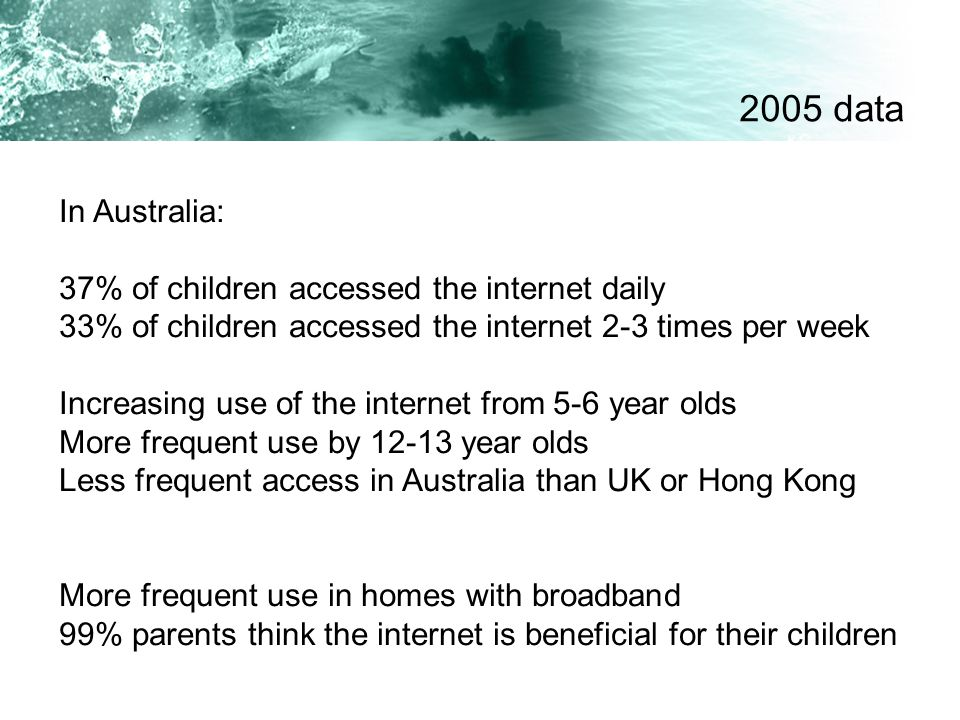 In Australia: 37% of children accessed the internet daily 33% of children accessed the internet 2-3 times per week Increasing use of the internet from 5-6 year olds More frequent use by 12-13 year olds Less frequent access in Australia than UK or Hong Kong More frequent use in homes with broadband 99% parents think the internet is beneficial for their children 2005 data