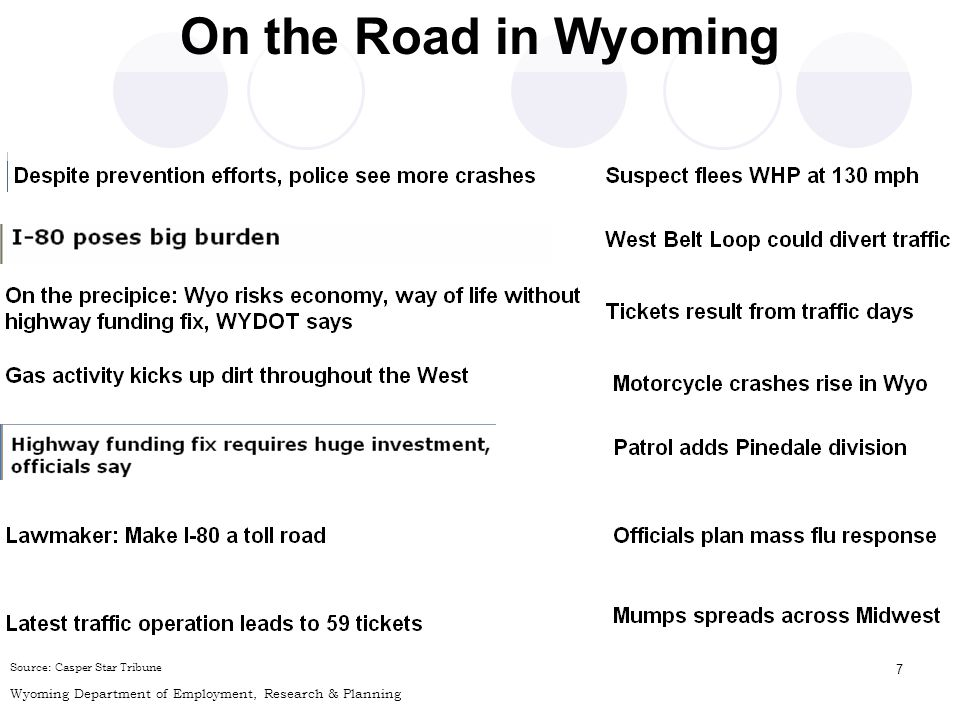 18 National and Global Market Forces: Wyoming is NOT immune to their effects