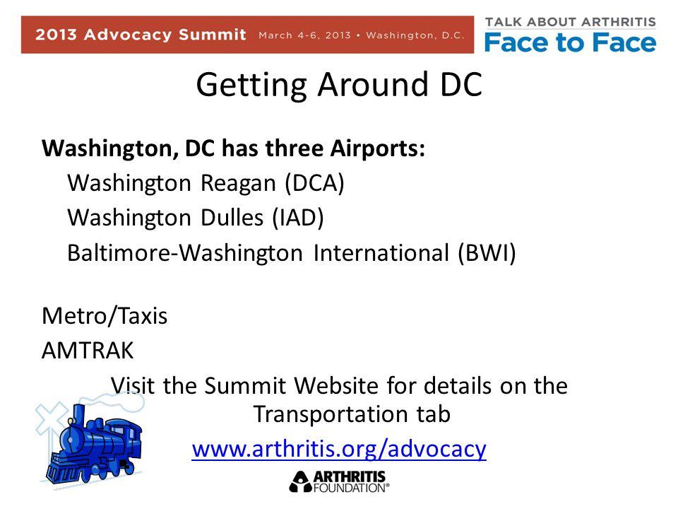 Getting Around DC Washington, DC has three Airports: Washington Reagan (DCA) Washington Dulles (IAD) Baltimore-Washington International (BWI) Metro/Taxis AMTRAK Visit the Summit Website for details on the Transportation tab www.arthritis.org/advocacy