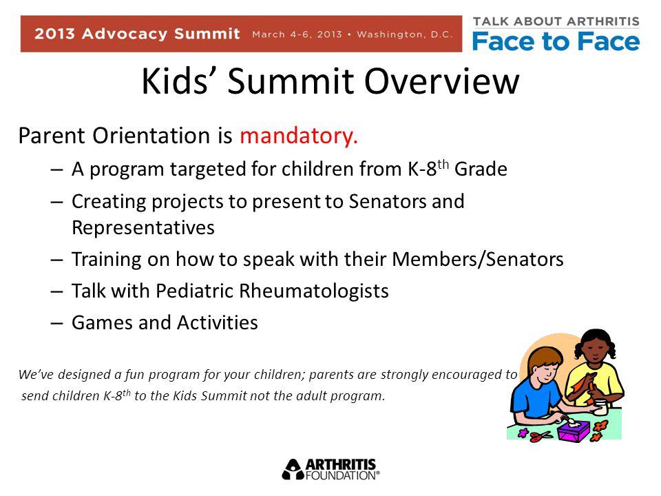 Kids Summit Overview Parent Orientation is mandatory.