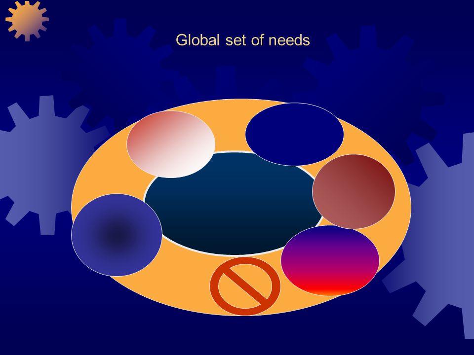 Global set of needs