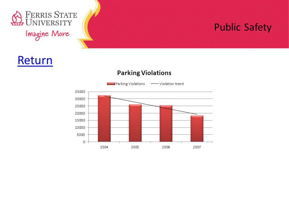 Public Safety Return
