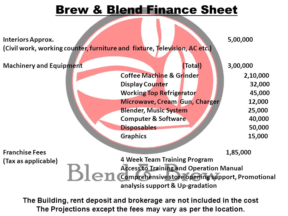 BBHPL Investment structure Sheet 100 sqft to 200 sqft3,50,000.00 500 sqft to 800 sqft 8,00,000.00 To 10,00,000.00 1,000 sqft to 1,500 sqft 11,00,000.00 To 13,00,000.00 2,000 sqft To 2,500 sqft 15,00,000.00 T0 20,00,000.00 Note: Please not that the cost of Investment may Decrease or Increase as per the locations & its size.