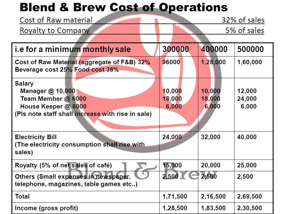 CONTACT US Blend & Brew Hospitality Pvt Ltd.