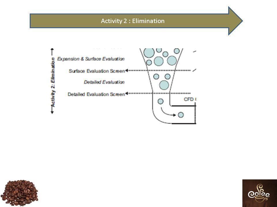 Activity 2 : Elimination