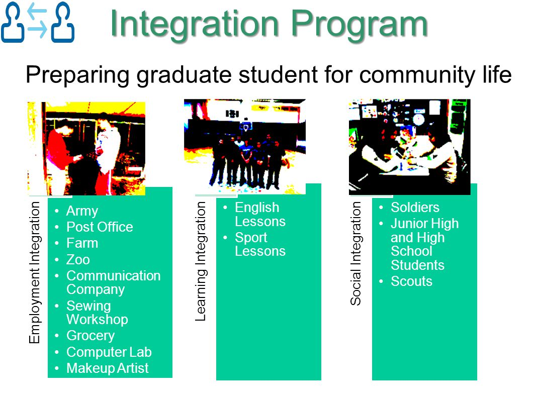 Integration Program Preparing graduate student for community life