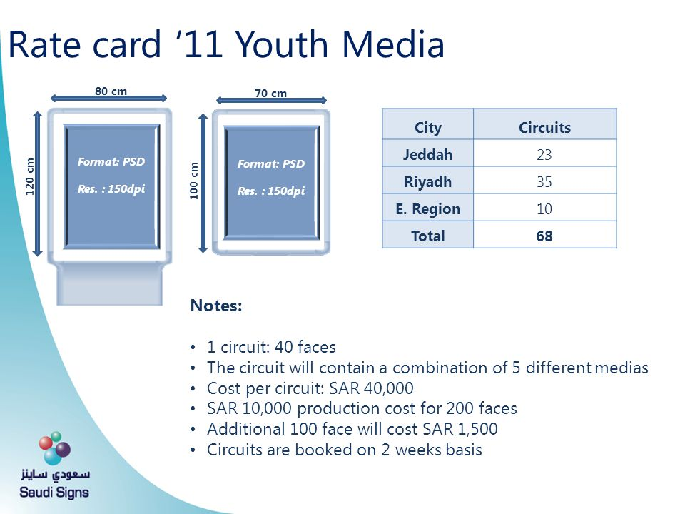 Rate card 11 Youth Media Notes: 1 circuit: 40 faces The circuit will contain a combination of 5 different medias Cost per circuit: SAR 40,000 SAR 10,0
