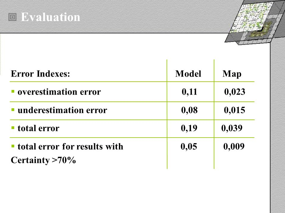 Evaluation Error Indexes: Model Map overestimation error 0,11 0,023 underestimation error 0,08 0,015 total error 0,19 0,039 total error for results with 0,05 0,009 Certainty >70%