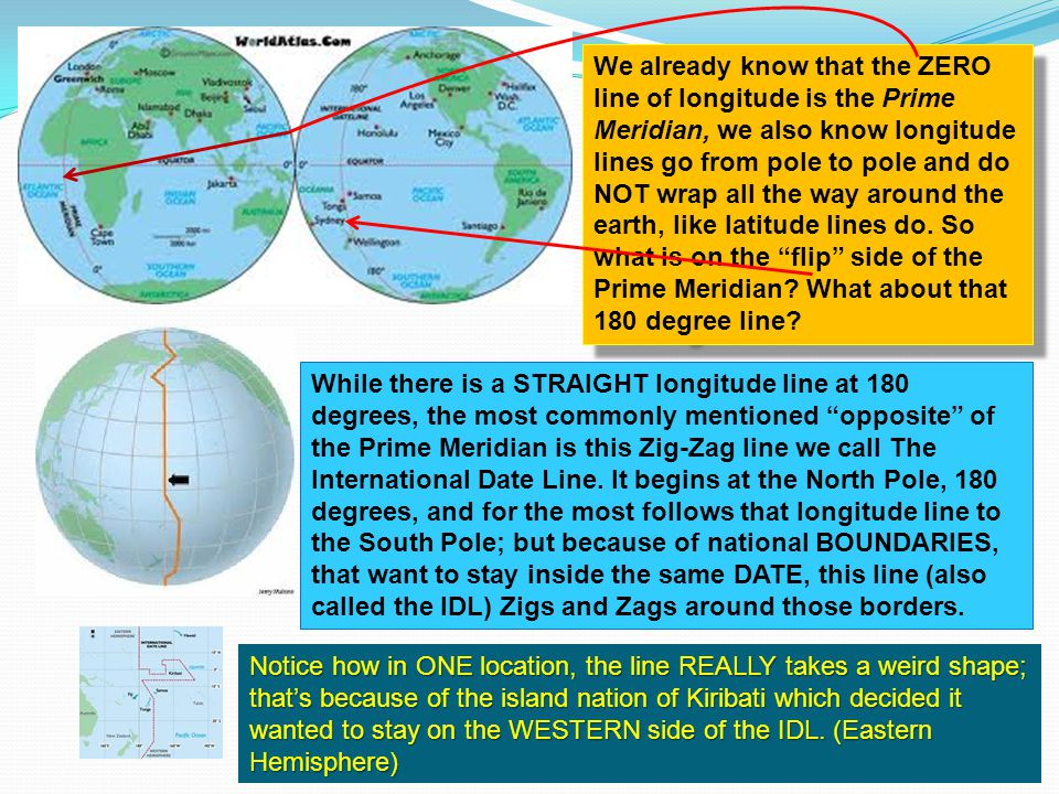We already know that the ZERO line of longitude is the Prime Meridian, we also know longitude lines go from pole to pole and do NOT wrap all the way a
